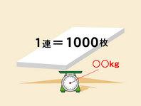 「連量」とは、規定寸法の紙1連分の重量を「キログラム」で表す単位です。 この単位は、紙の重量計算に絶えず使われ、非常に重要な数字でもあります。  通常に紙の単位は、枚別・連別・重量別をとっており、この基本となるのは重量となります。 また配送料・倉敷料なども重量がベースとなることから、連量は紙の流通において欠かすことのできない基本単位になっています。
