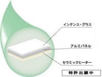 """<b>Generous iron    ジェネラス・アイロン</b>                     <b style=""""color:red;"""">特殊3層構造設計</b>      <b>縮毛矯正はアイロンで更に変わる!</b> 従来アイロンはアルミ製が主流でしたが当サロンでは・・・ 「インテンス・グラス」採用のジェネラスアイロンGⅢを使用!  <b style=""""color:red;"""">インテス・グラス</b> アイロンのパネルに使用したインテンス・グラスとは、ダイヤモンドの次に硬い素材を鏡面仕上げによってツルツルの表面に仕上げたものです。 <b>従来のアルミ製アイロンと比べ髪への摩擦を極限まで少なくし、より柔らかさのある仕上がりを実現しました</b>  <b style=""""color:red;"""">トルマリン効果</b> トルマリン(別名:電気石)をパネル部に採用。トルマリンは摩擦・圧力・温度変化でマイナスイオンを発生させ髪にツヤを与えます。"""