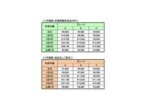 7月料金表