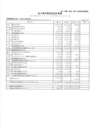 ④事業活動計算書