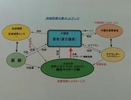 図をクッリクすると拡大できます。  沖縄県の在宅マッサージ事業のパイオニアです。